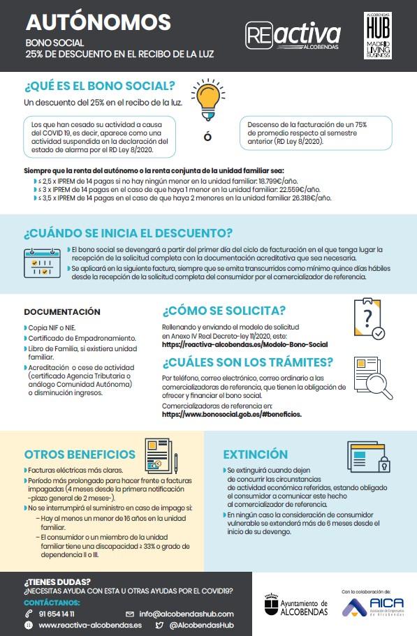 Infografia Bono Social autonomos covid19
